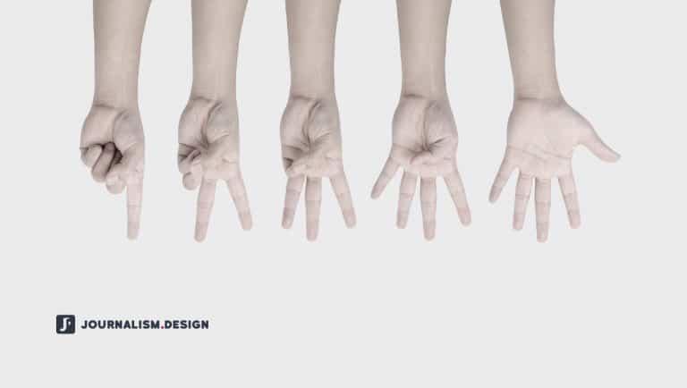 Design Thinking: un guide et des liens pour bien commencer.