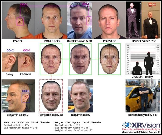 Les résultats de diverses analyses vidéo sur les images de Derek Chauvin et Benjamin Ray Bailey